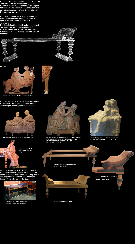 hellenistisch-römische Fulcrumklinen - Einführung